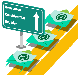 Email Journey mapping