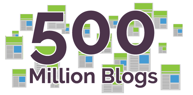 500 million blogs competing for the readers' attention