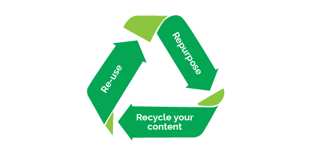 Image: Re-use, Repurpose and Recycle your content
