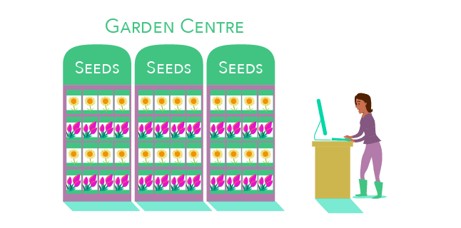 sharing 'how-to' guides on caring for plants may constitute quality content. Image: garden centre seeds and plants content