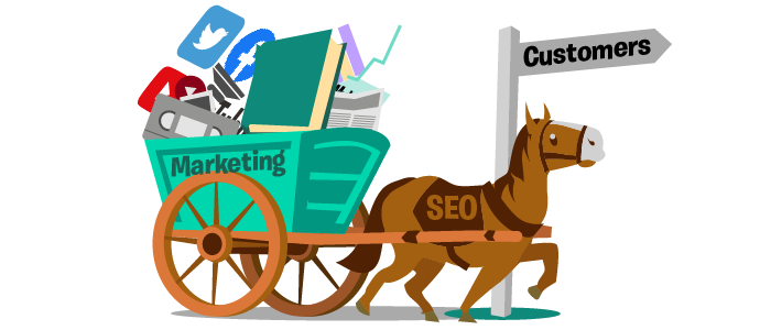 Content marketing and SEO relationship