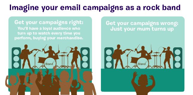 Email marketing rock band
