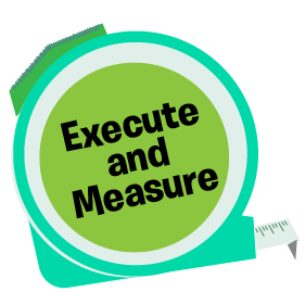 Execute and measure marketing plans