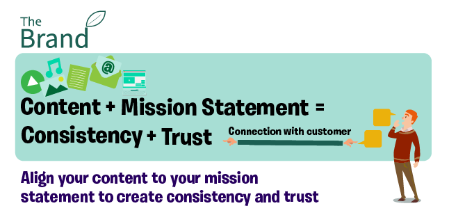 Mission statement and content marketing