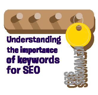 Keyword importance SEO