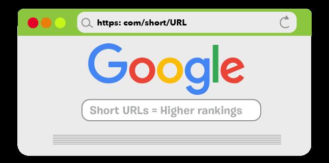 Short URLS
