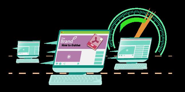 Fast Websites
