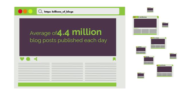 Billions of blogs