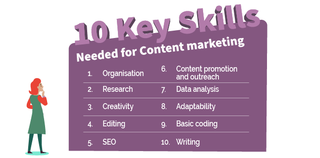 Image: 10 Key Skills Needed for Content marketing