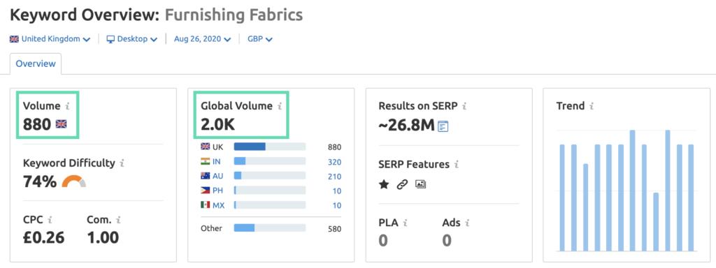 Keyword overview for furnishing fabrics