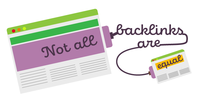 Image: Not all backlinks are equal