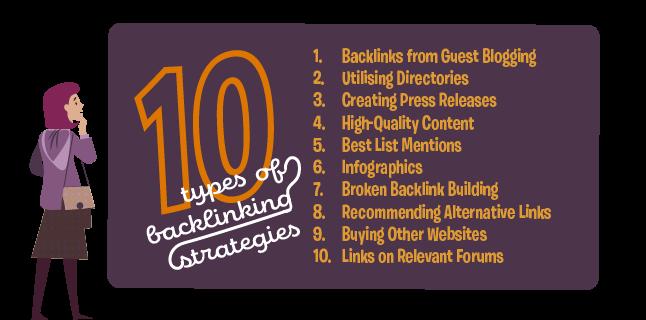 Image: Create list articles