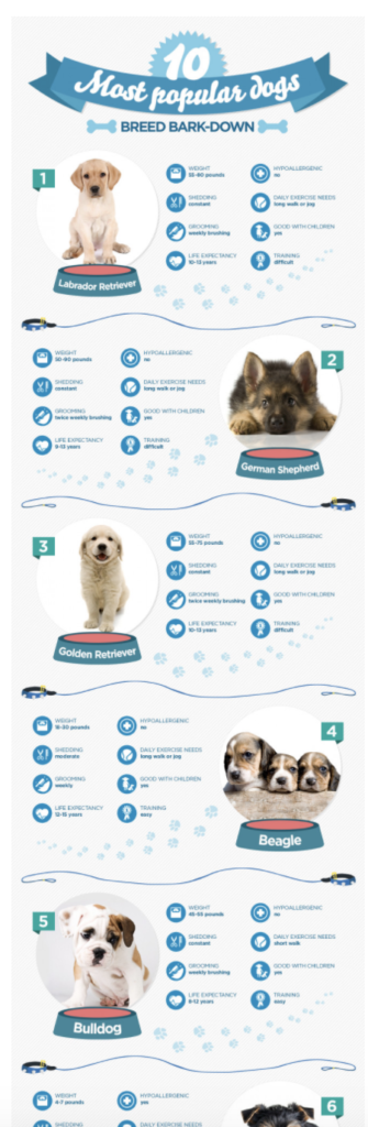 Nationwide infographic example