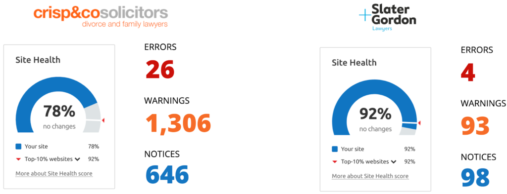 Competitor Analysis Report Site Health Crisp & Co Solicitors vs Slater and Gordon Lawyers