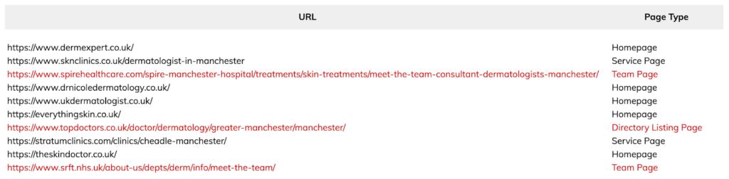 page types dermatology clinicsmanchester