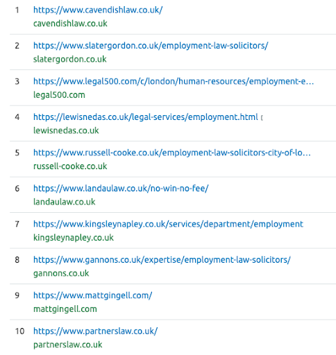 competitor analysis employment law report list