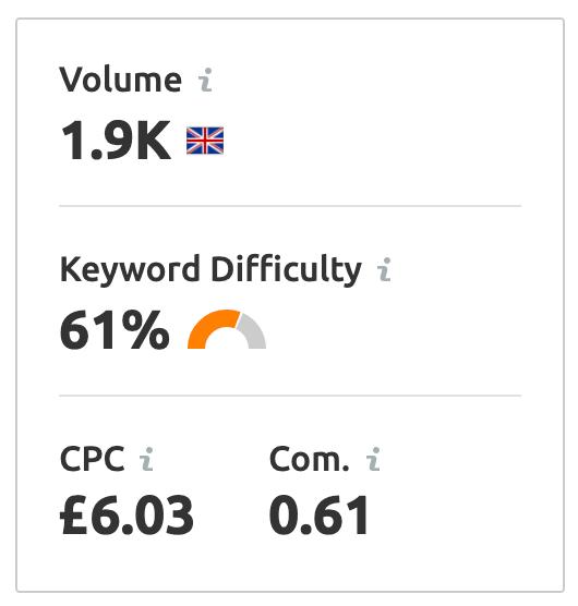 competitor analysis removals keyword volume