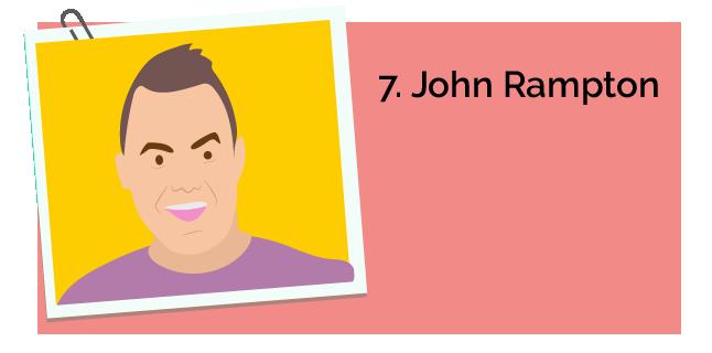 John Rampton
