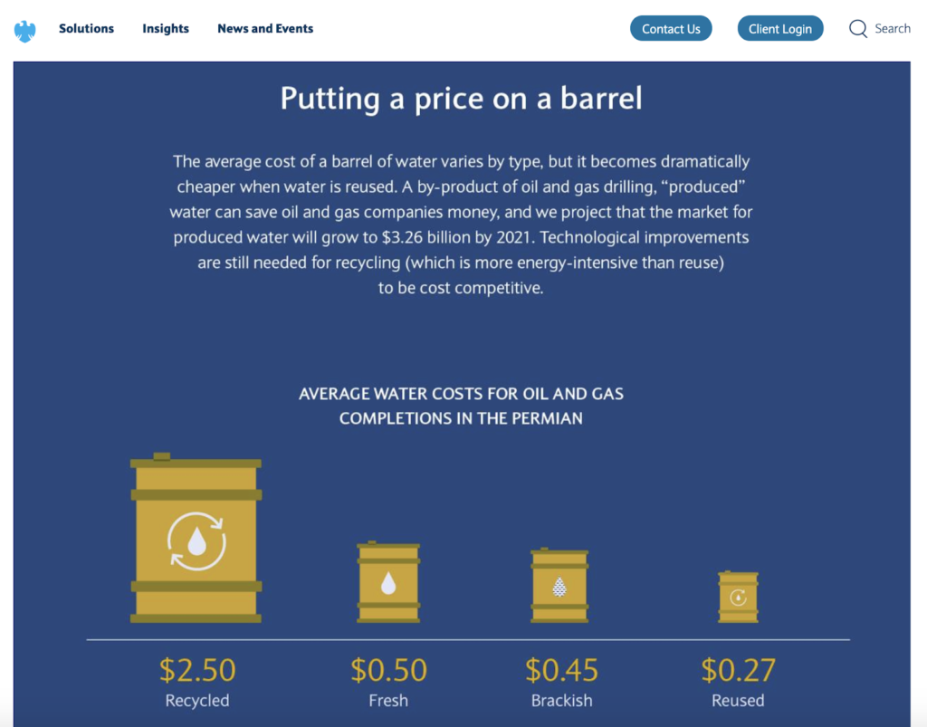 screenshot of an infographic by barclays example content marketing investment banking
