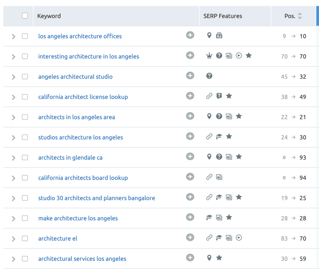 keywords Gensler ranks for (content lessons architecture firms)