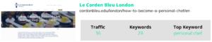 le corden bleu london website and seo information