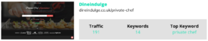 Dineindulge website and seo information