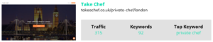 take chef website and seo information