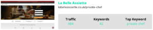 La Belle Assiette website and seo information