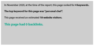 In November 2020, at the time of the report, this page ranked for 4 keywords.
