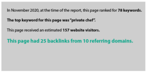 n November 2020, at the time of the report, this page ranked for 78 keywords.