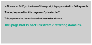 In November 2020, at the time of the report, this page ranked for 14 keywords.