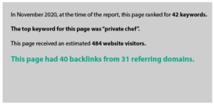 In November 2020, at the time of the report, this page ranked for 42 keywords.