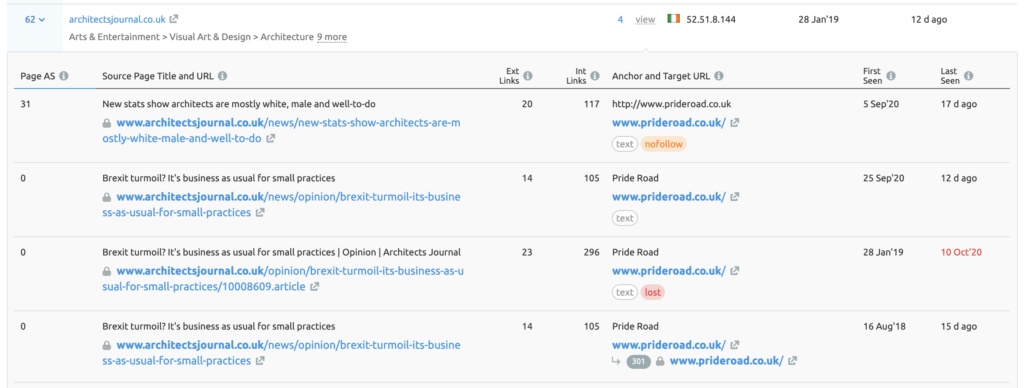 screenshot of the backlinks pride road has received