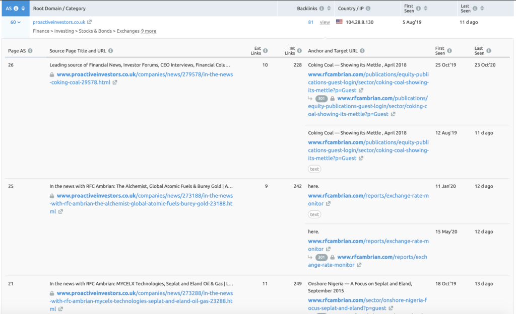 screenshot of backlinks from referring domains RFC Ambrian