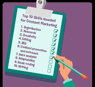 content marketing skills infographic header