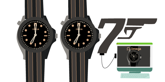 Image: Omega watches -007 bond - content marketing watch brands