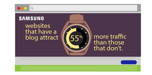 Image: Samsung watches - content marketing watch brands