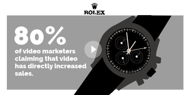 Image: Rolex create flashy videos content marketing watch brands