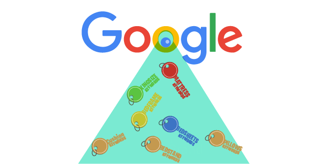 Google gathering all keywords related to your business