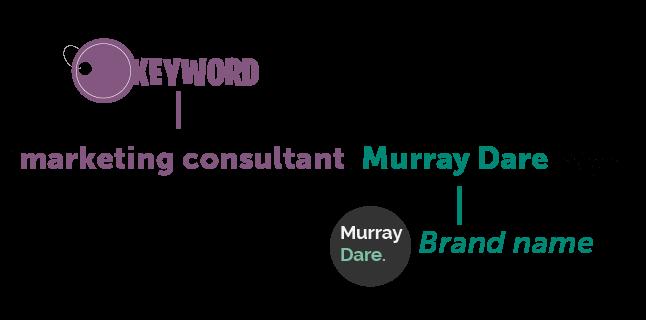anchor 'Murray Dare'
