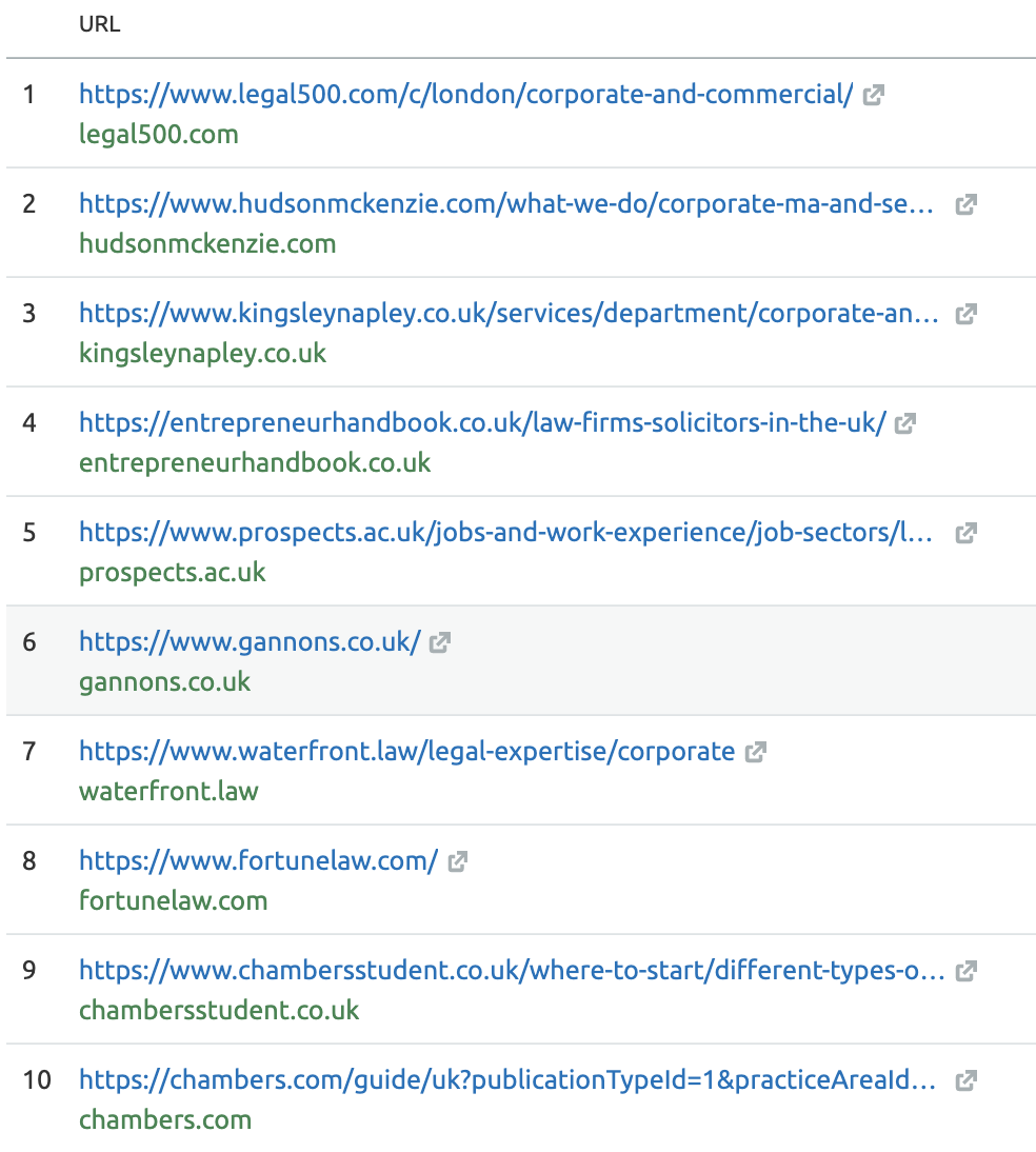 screenshot of legal site traffic content marketing lessons murray dare