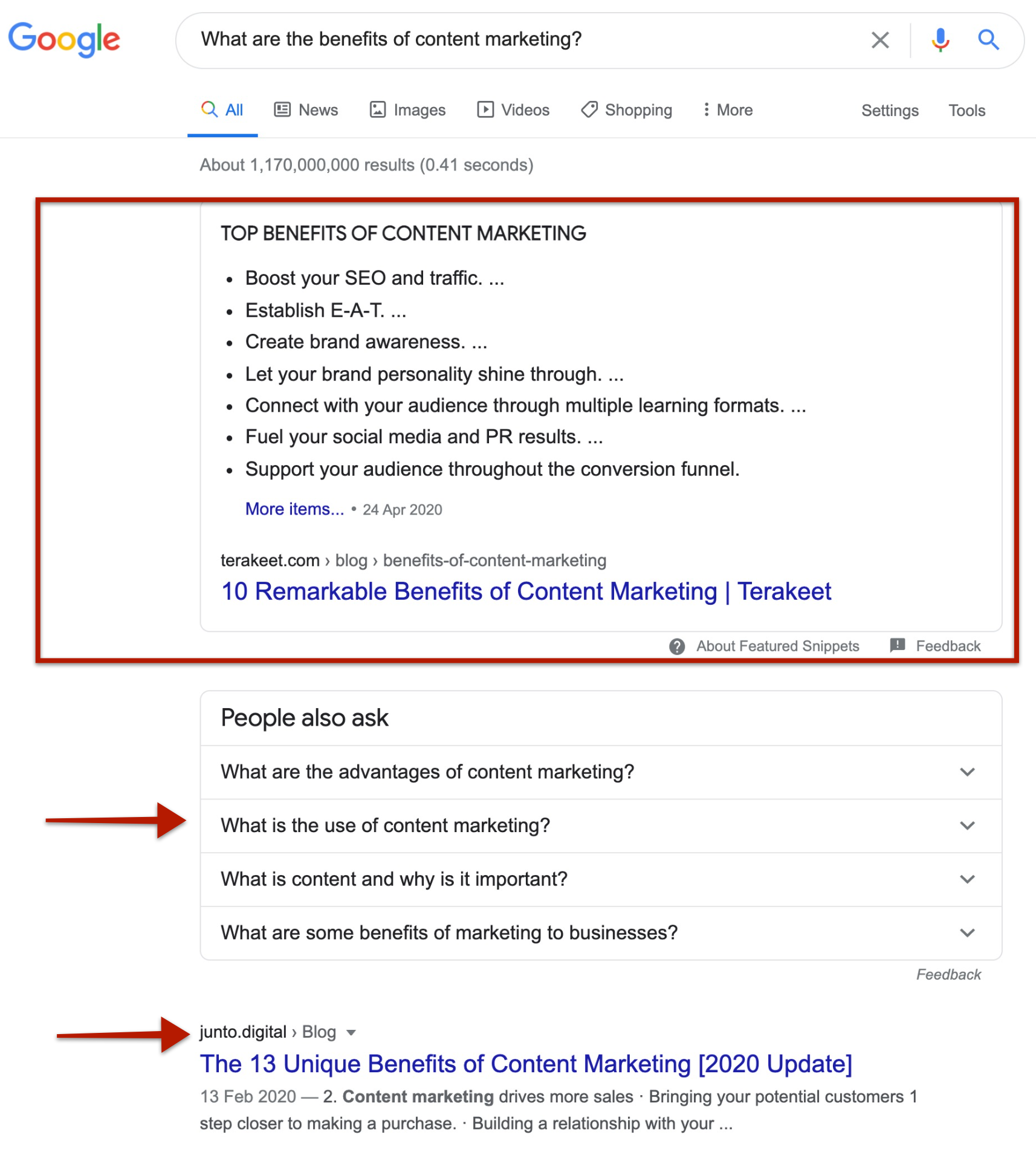 benefits of content marketing search on google