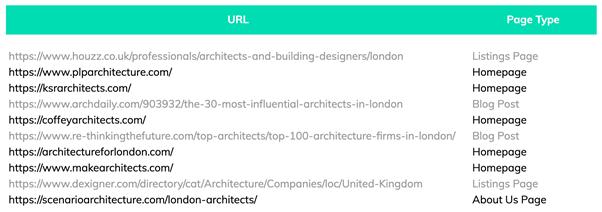 marketing in architecture 15