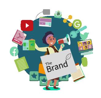 content marketing services uk