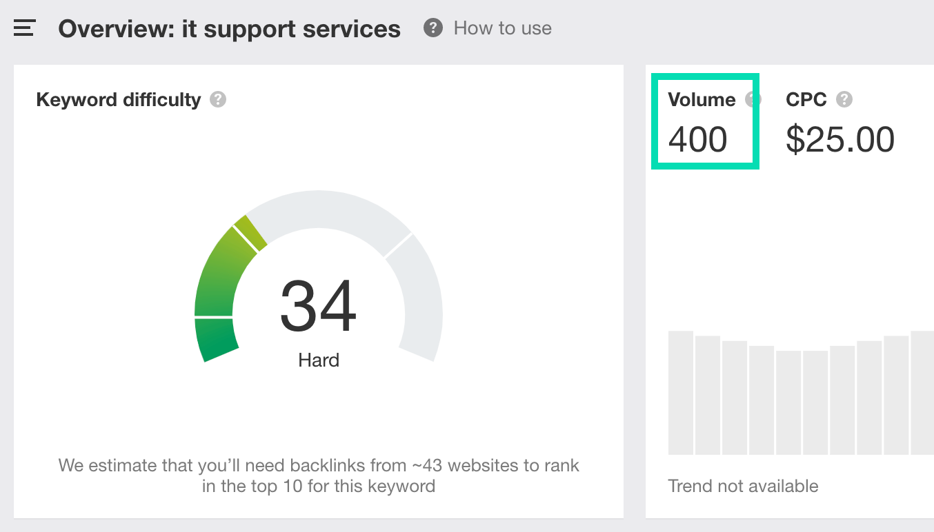 keyword overview 'it support services'