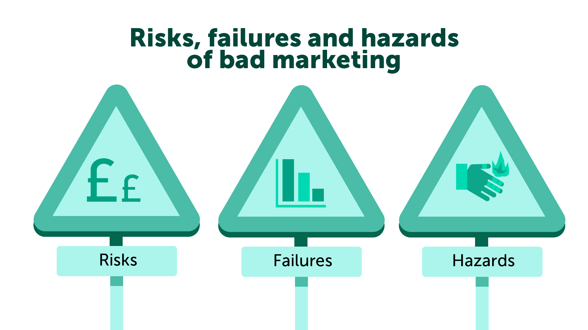 Image: Risks, failures and hazards of bad marketing