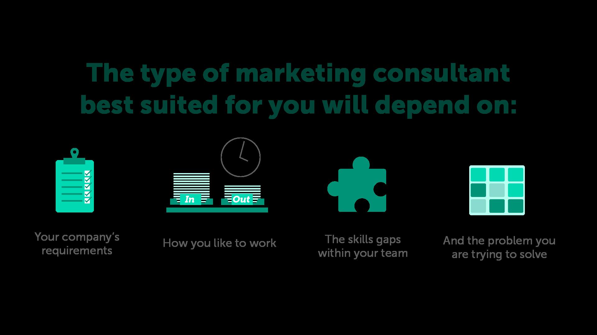 Type of Marketing Consultant