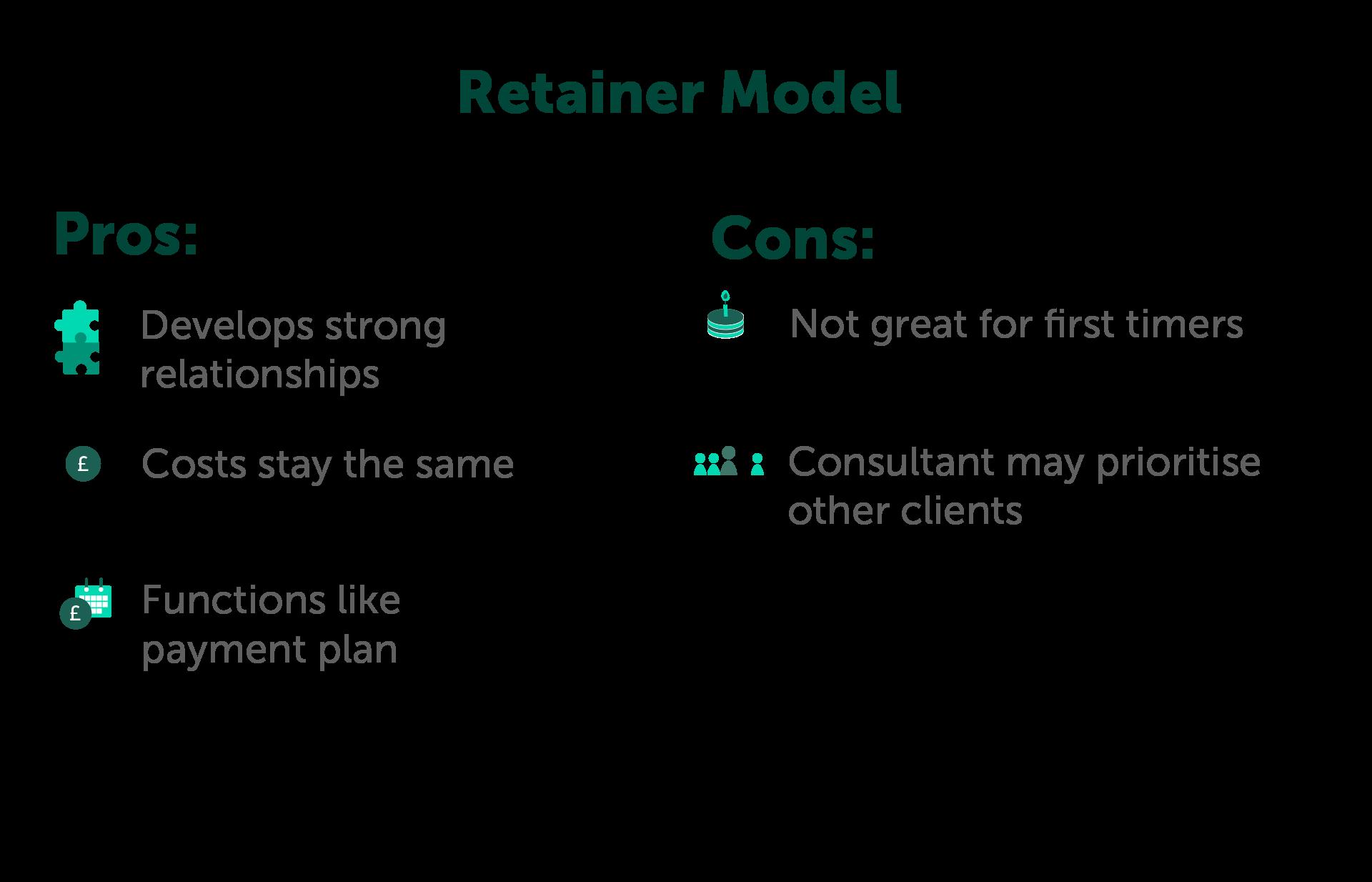 Retainer model