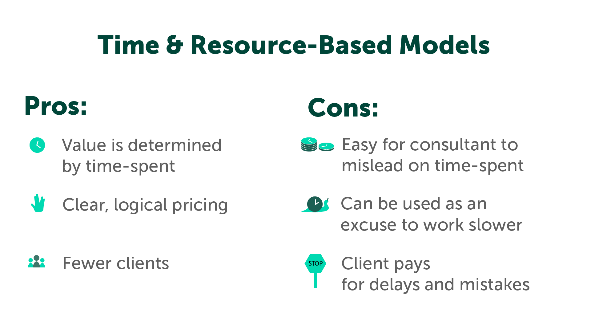 Time and Resource based