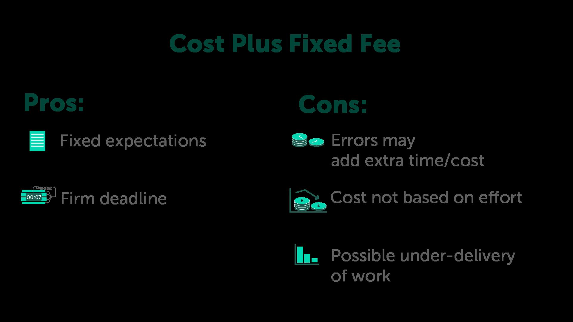 Cost Plus Fixed Fee